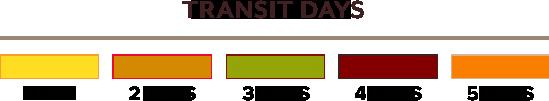 transit days chart